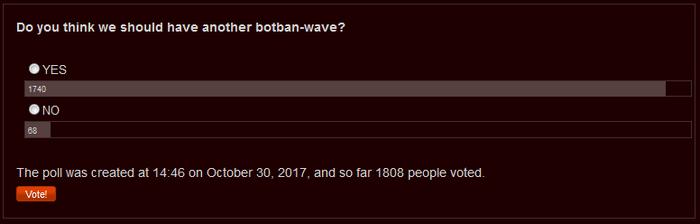 Botbanwave poll