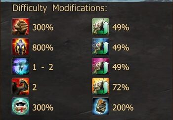Excruciating Difficulty Modifications