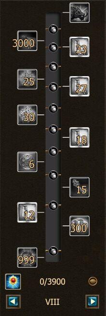 Defeat the Undefeatable XV Progress bar 8