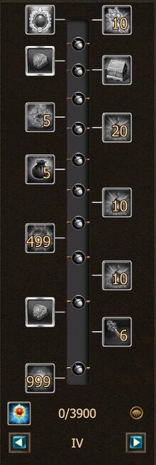Defeat the Undefeatable XV Progress bar 4
