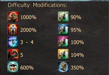 Infernal II Difficulty Modifications