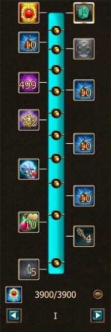 Defeat the Undefeatable XV Progress bar 1