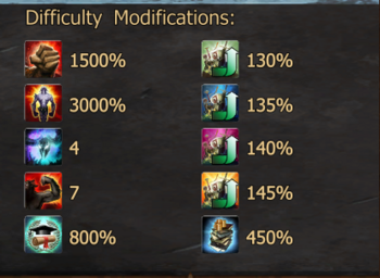 Infernal IV Difficulty Modifications