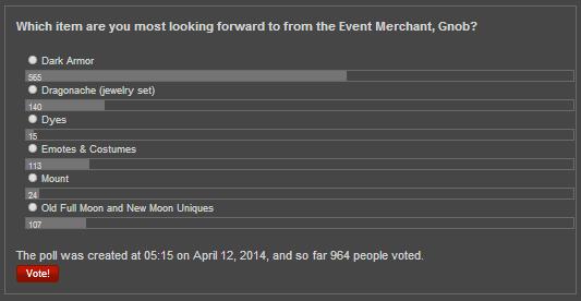 5 14 poll
