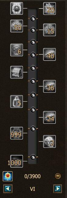 Defeat the Undefeatable XV Progress bar 6