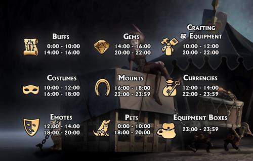 Premium Day 2019 Schedule