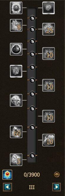 Defeat the Undefeatable XV Progress bar 3