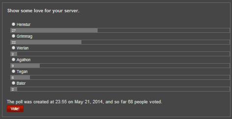 522 poll