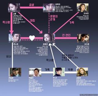 TheBlackKnight chart