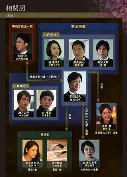 KeijinoManazashiTBS2013Cuadro