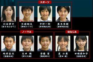 Cast1223