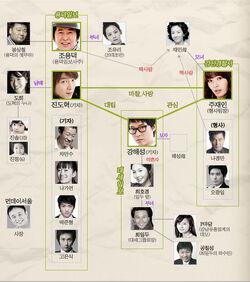 Hero-cast