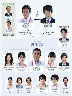 Team Batista 4 Raden Meikyu chart
