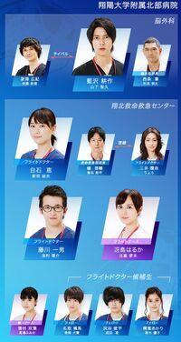 Code Blue FujiTV2017 Reparto