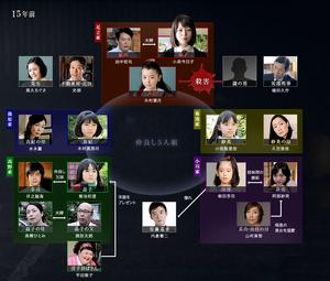 706px-Shokuzai-chart1