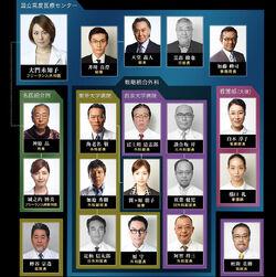 DoctorXGekaiDaimonMichiko3Chart