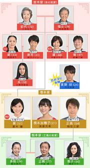 Kahogo no KahokoNTV2017.1