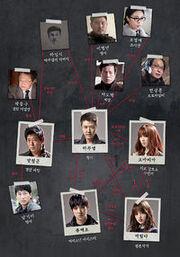GapDong Chart 200px