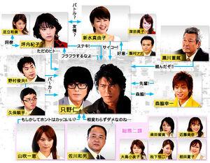 Tokumei-Kakaricho-2-chart
