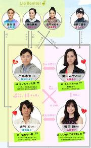 KokoroPokito Chart