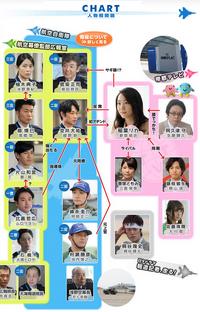 Soratobu Kouhoushitsu2