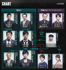564px-Mozu-chart