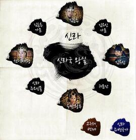 King's Dream chart
