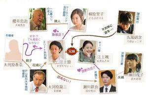 Boku no Imoto-chart