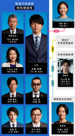 Tokusou 9 2 TV-Asahi2019 Reparto