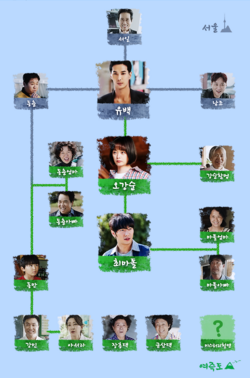 Top-Star-Yoo-Baek Cuadro