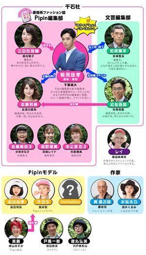 Pretty ga Oosugiru-Chart
