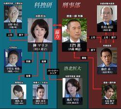 Kasouken no onna 2014-chart