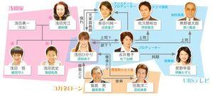 ShiawaseniNaritai2