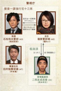 Fukuie Keibuho no AisatsuFuji TV2014-1