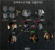 MissingNoirM Chart