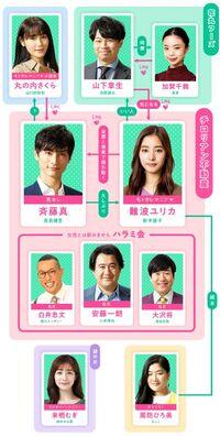 Motokare Mania-Chart