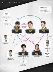 GoodbyeMrBlack Chart