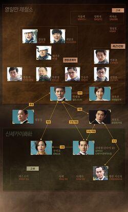 Into the FlamesTV Chosun2014Cuadro