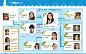 Ohitorisama-chart