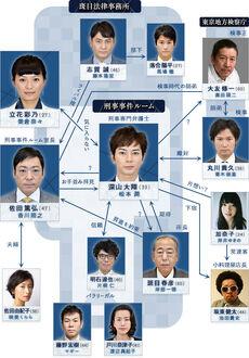 99.9 Keiji Senmon Bengoshi CR