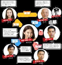 Senkan Yamato no Curry Rice-chart