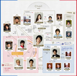 606px-Hungry-chart