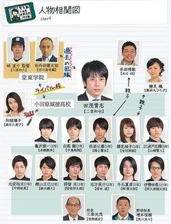 458px-Katemasu-chart