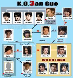 558px-Ko3g-correlation