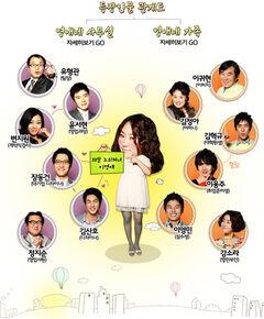 Rude Miss Young-Ae Cuadro de relaciones Temporada 7