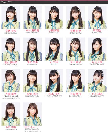 HKT48 TeamTII 2019