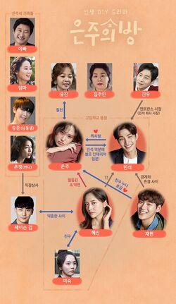 Eun-Joo's-Room-cuadro