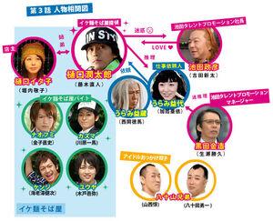 Ike-Soba2-chart