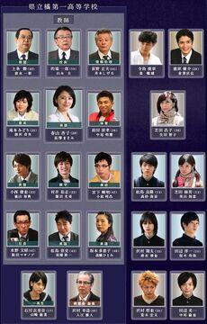 KoukouNyushiFujiTV2012Cuadro