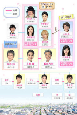405px-Naruyouni2-chart